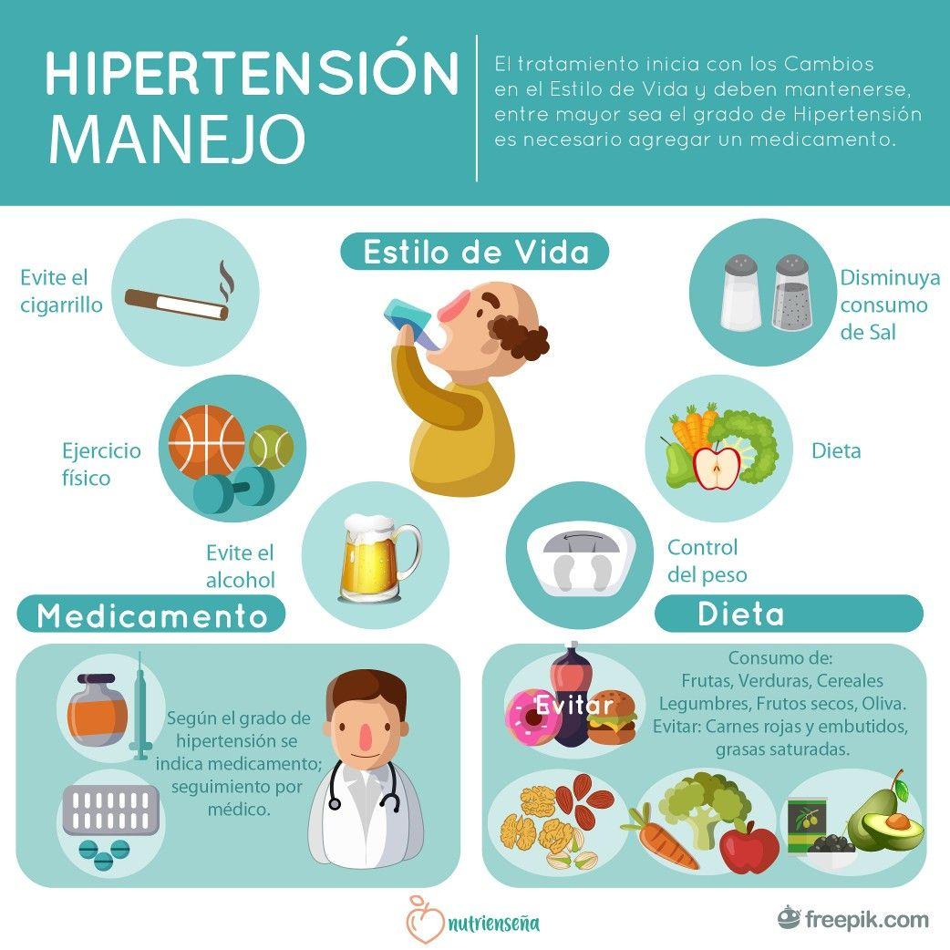 diabetes tipo ii causada por medicamentos para la hipertensión