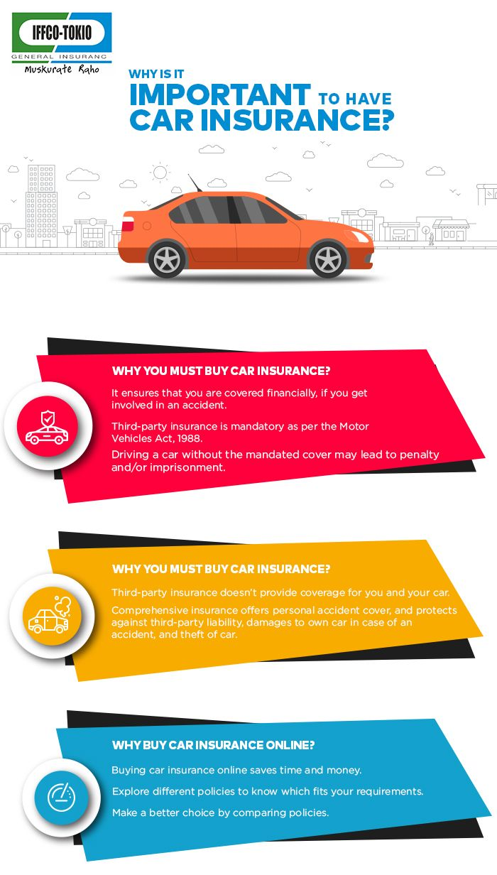 Why is is Important to have Car Insurance? Autos