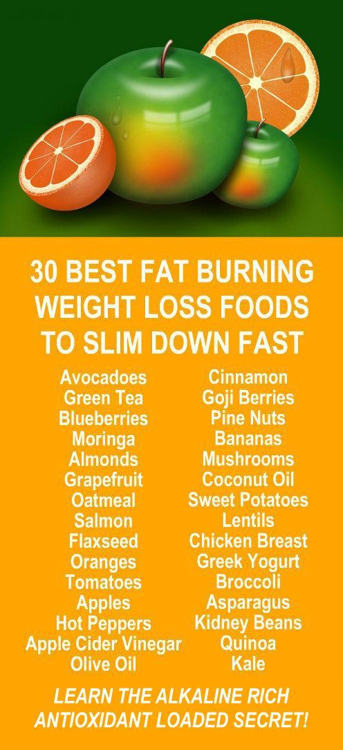 16 foods that burn belly fat