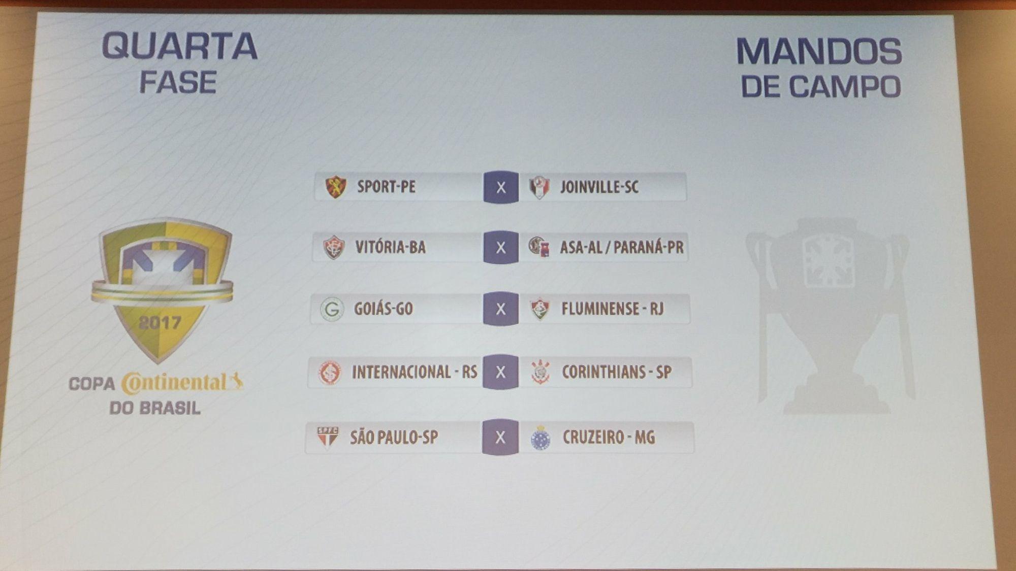 SP x Cruzeiro, Inter x Timão... sorteio define a 4ª fase