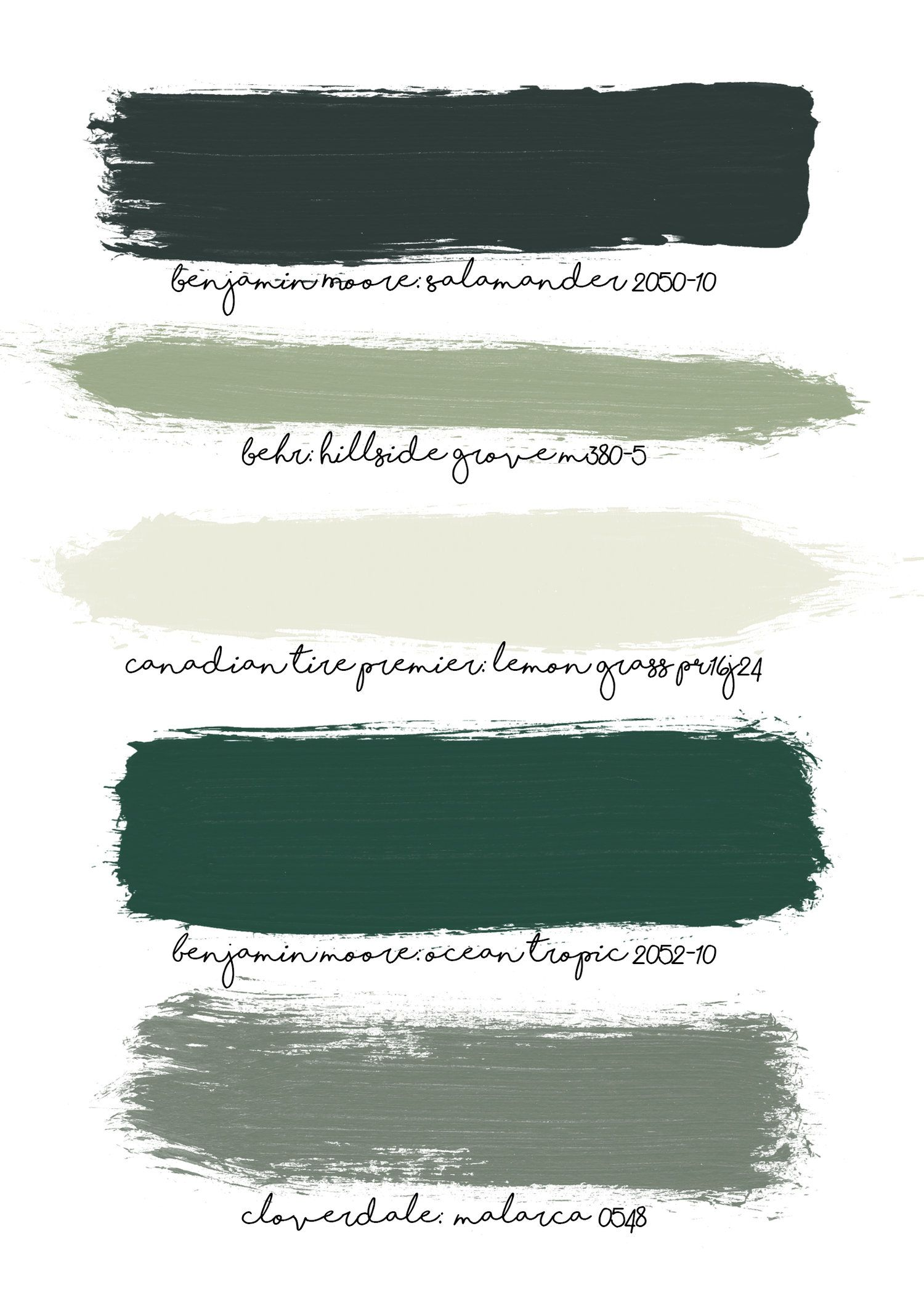 The Best Green Paint Colours