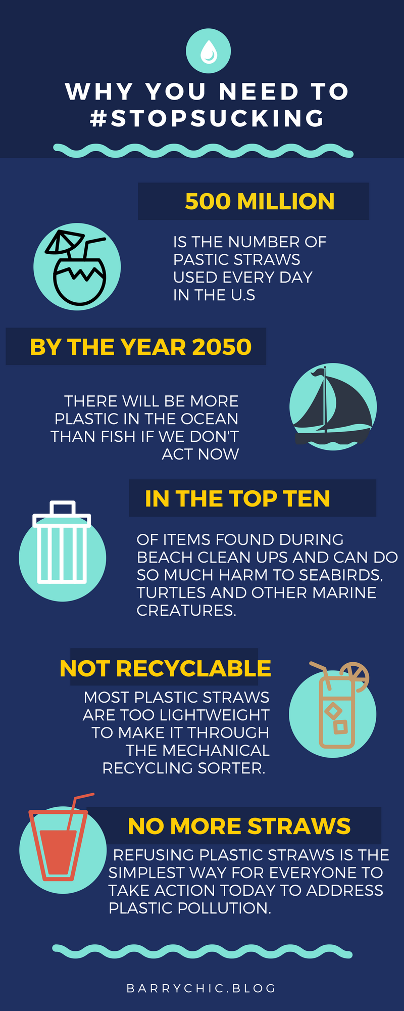 Pin By Claire Grimmett On Sustainability Posters Beach Clean Up