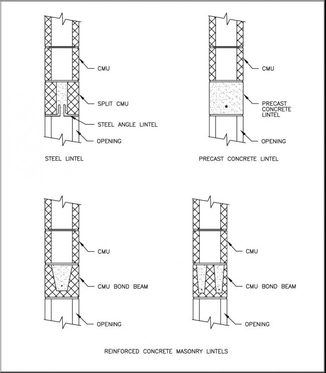 Structural Design Of Foundations For The Home Inspector Internachi Home Inspector Design Concrete Lintels