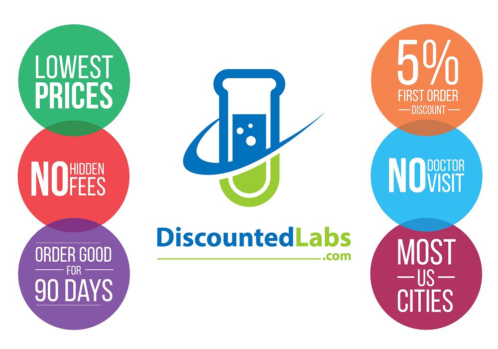 Buy blood tests online  No doctor visit required  | online