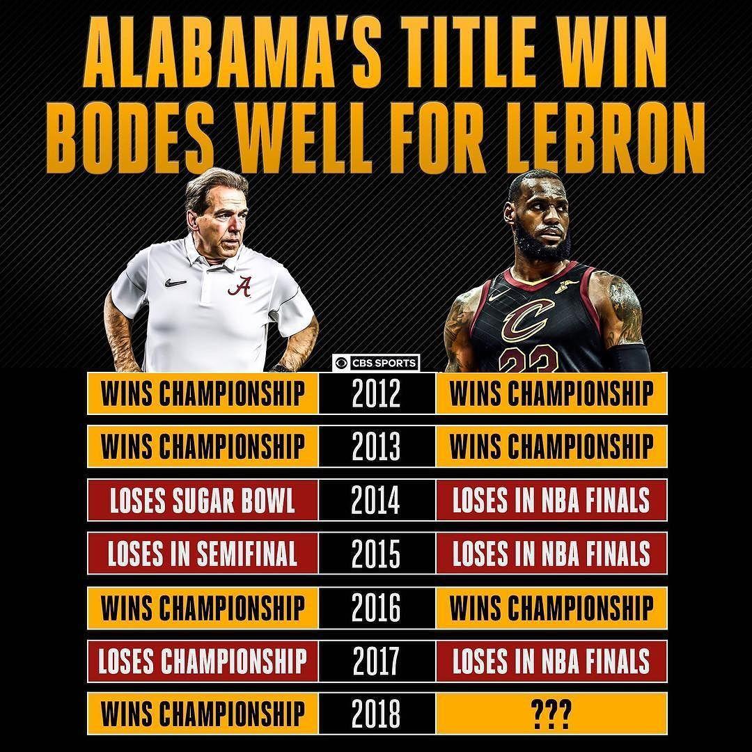 Alabama's Championship is good news for LeBron James and the Cavs. #repre23nt | LeBRON JAMES ...