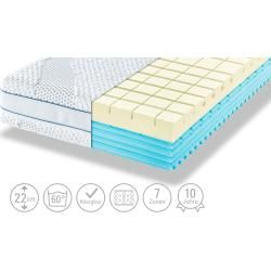 Photo of Foam mattresses