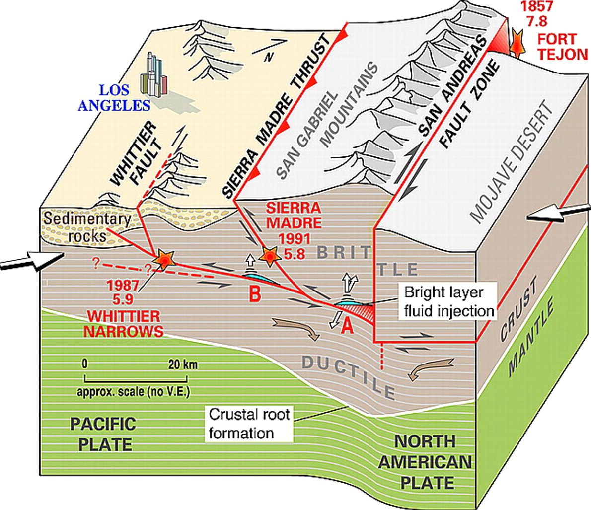 physical geology or landforms earthquake fault san andreas fault stem science earth science [ 1190 x 1027 Pixel ]