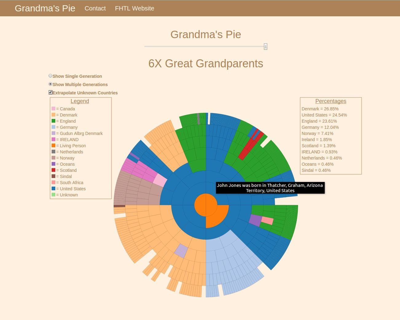 Grandmas pie is a visualization tool that allows you to see where grandmas pie is a visualization tool that allows you to see where your ancestry is from geenschuldenfo Images