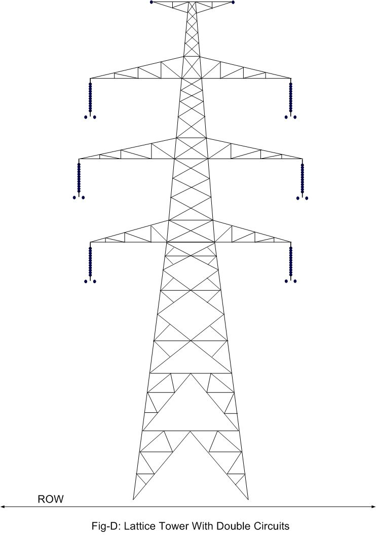 Electric tower | Caroline science fair in 2019