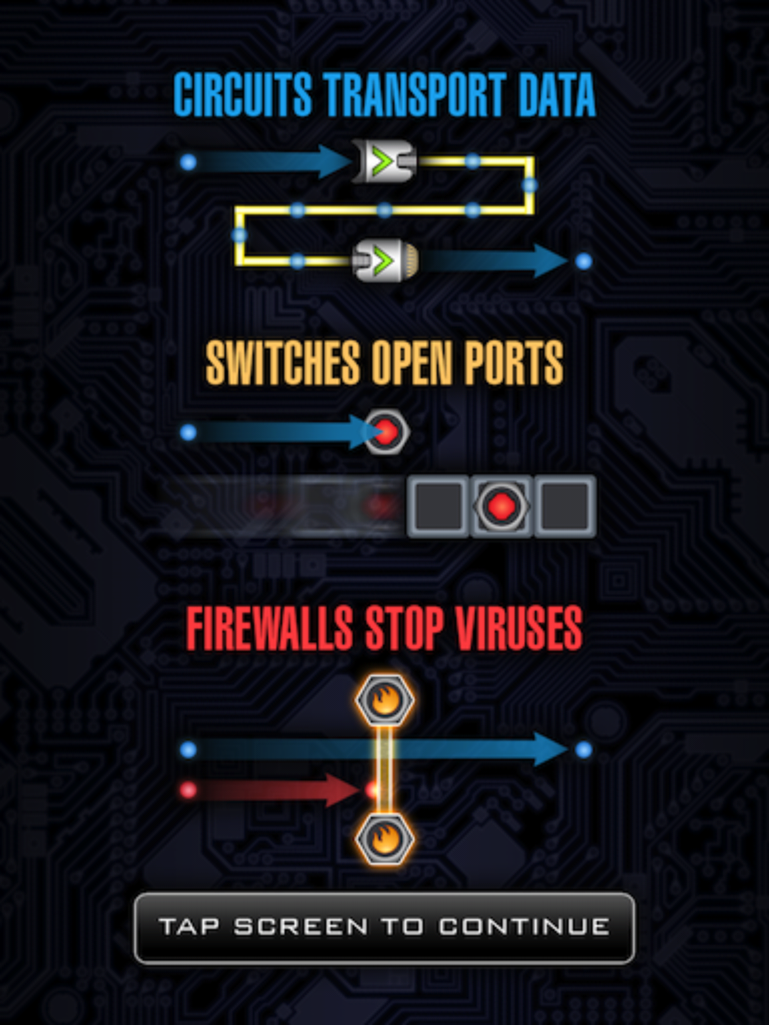 World 2 Secondary Partition Tip Screen Switches