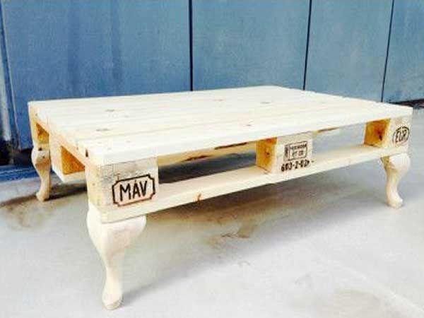 17 Idées pour fabriquer une table basse palette Pallet projects