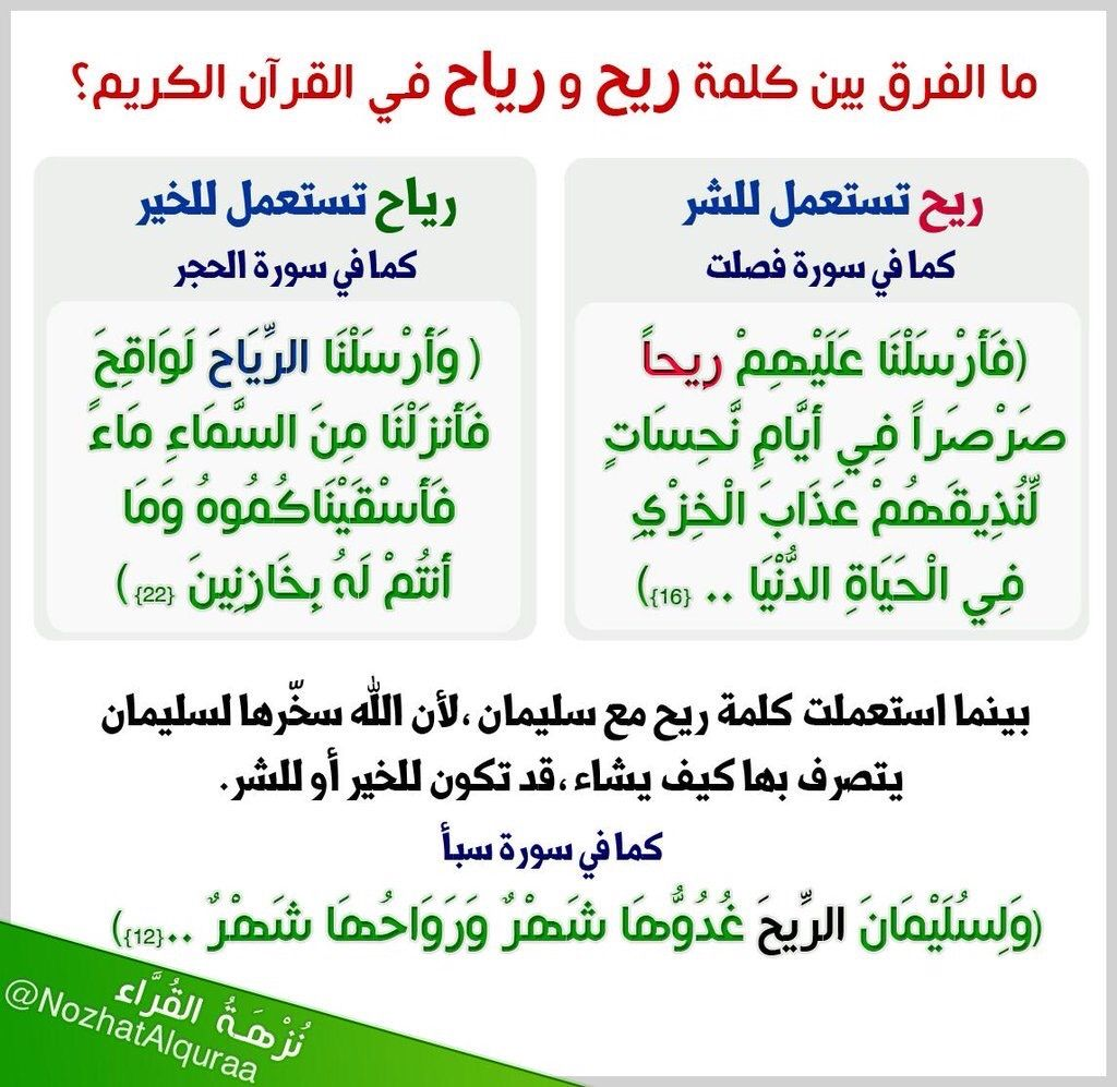 Pin By Hassan Ibrahim On تأملات في المتشابهات Tafsir Al Quran Islam Quran Holy Quran