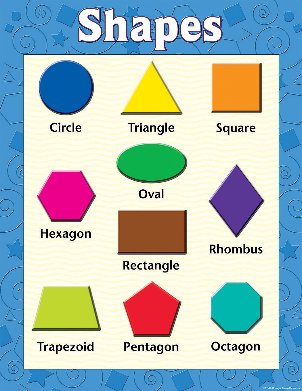 Shape charts | Name | Teacher Created Materials | Decoratives ... for Solid Geometric Shapes Chart  45gtk