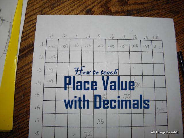 All Things Beautiful: Place Value with Decimals