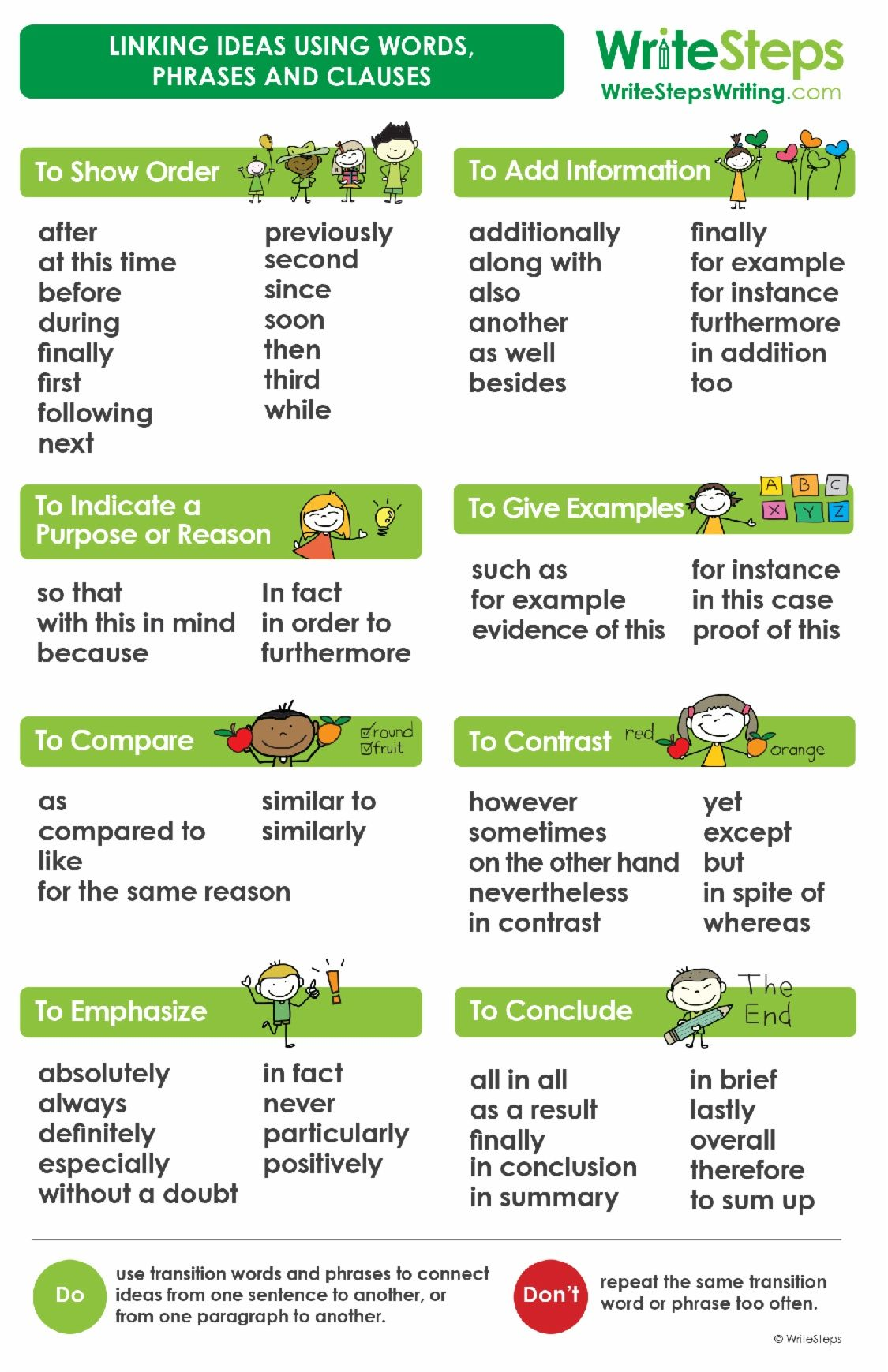 transition words classroom poster | visual english | pinterest