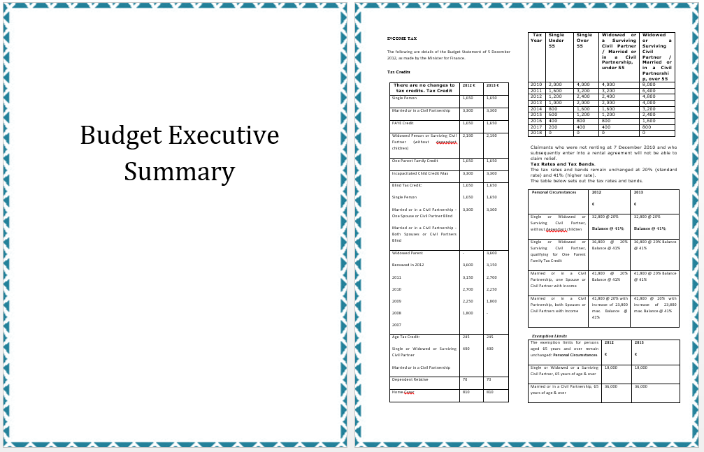 Annual Budget Summary Template The 1 Steps Needed For Putting Annual Budget Summary Template Executive Summary Template Budgeting Executive Summary
