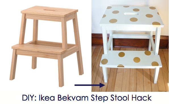 Marvelous A Fun Way To Be Creative With Decals! Ikea Hack: Ikea Bekvam Step Stool