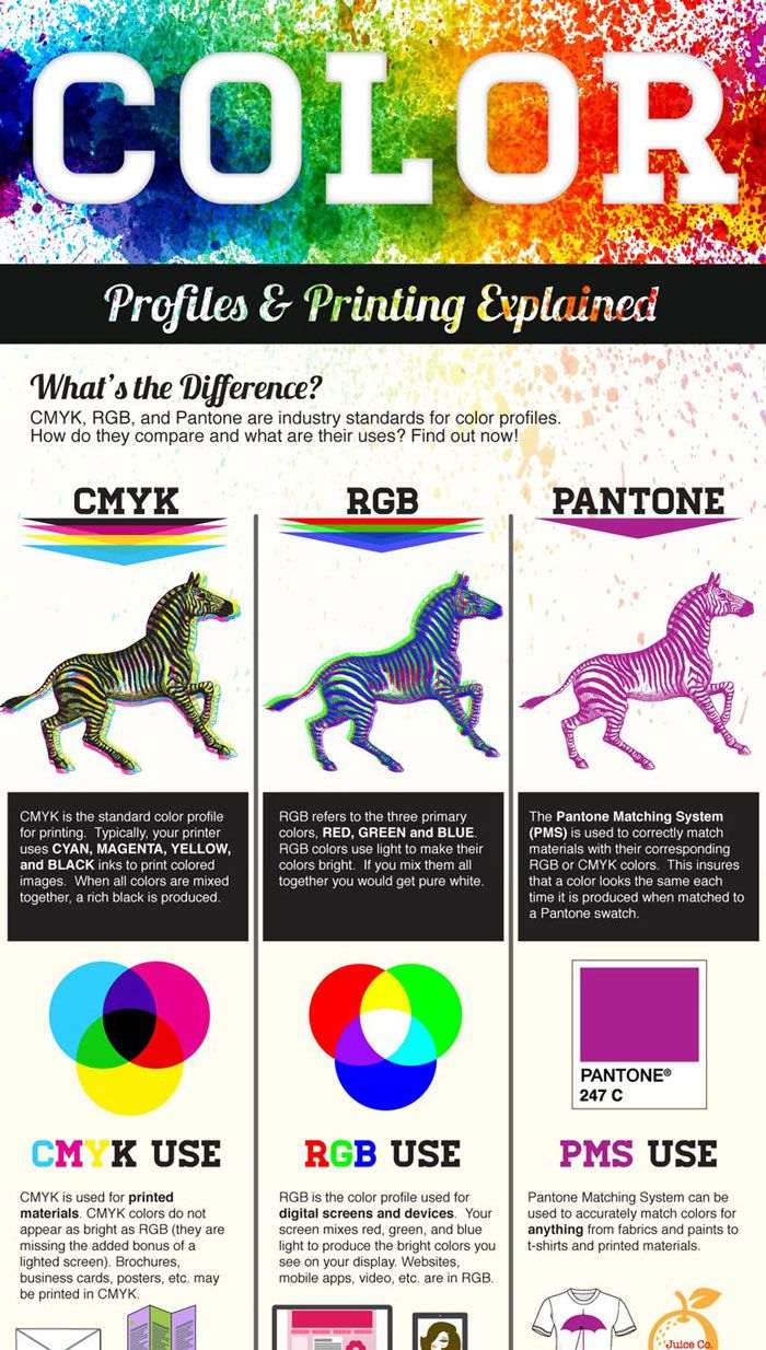 From Choosing The Right Color Profile To Sizing A Document For Binding Creating Design That Looks Good In Print Requires You Plan