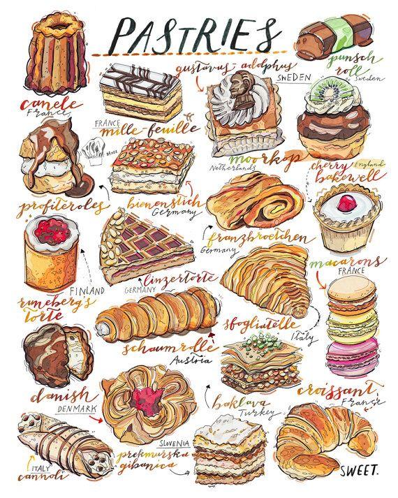 Cuisine Illustration pastries print. bakery. kitchen decor. food illustration. sweet