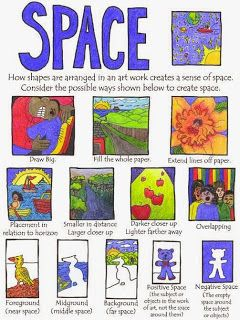 Visual Arts Space Poster Elements Of Art Space Art Handouts Elements Of Art