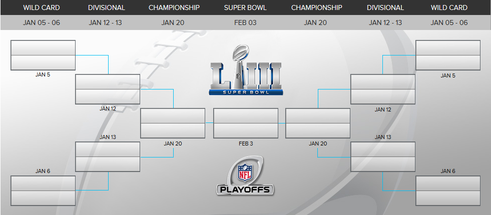 Upcoming Nfl Playoffs Bracket Nfl Playoff Bracket Nfl Playoffs Playoffs