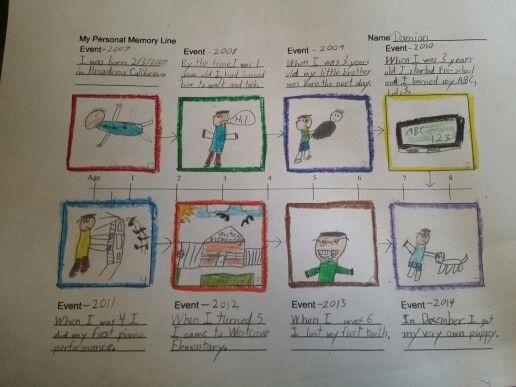 Personal Timeline Project 2nd Grade Timeline Project 2nd Grade Homeschool Social Studies Timeline worksheet for 2nd grade