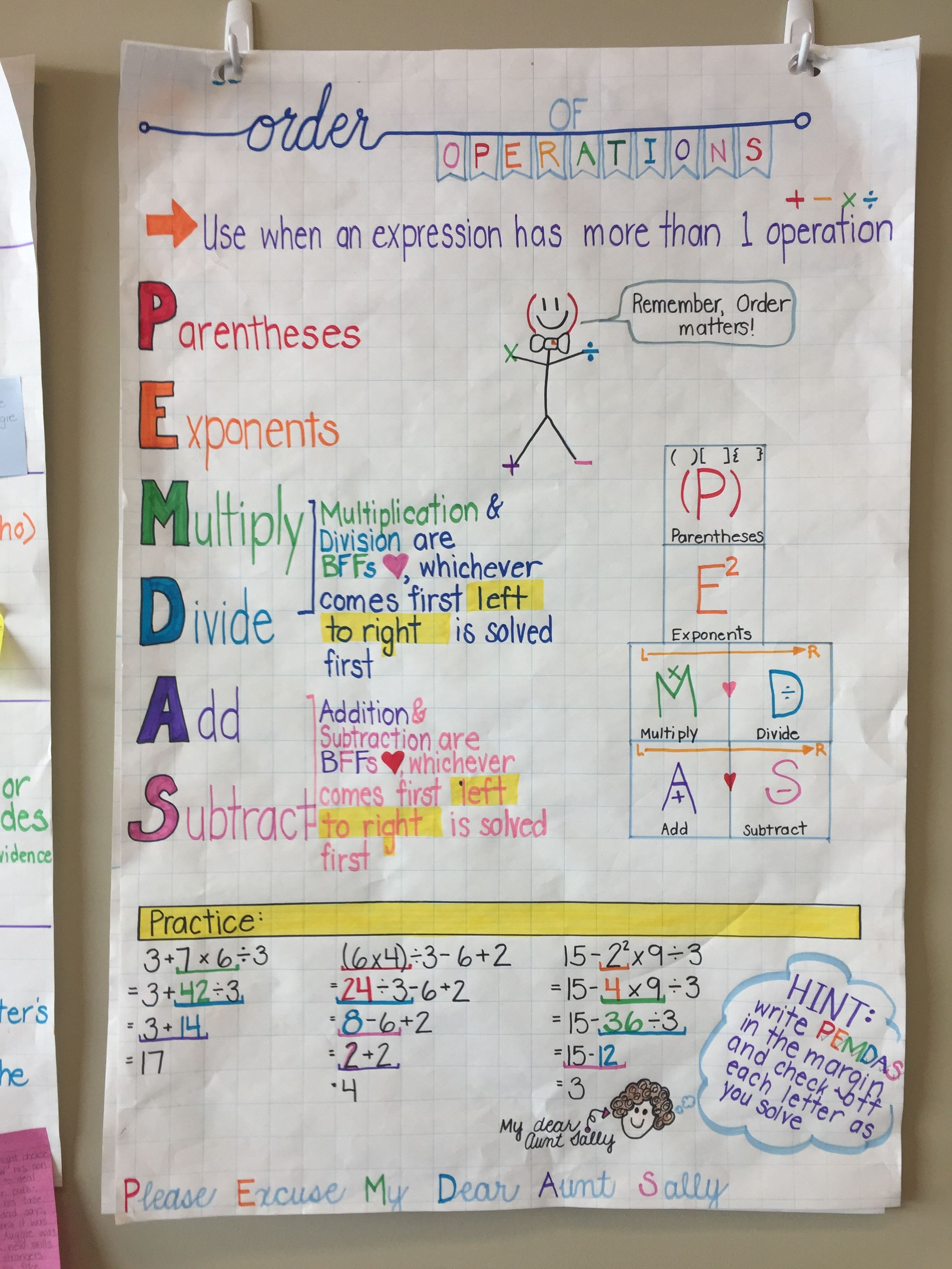 Order Of Operations Anchor Chart Pemdas Please Excuse My