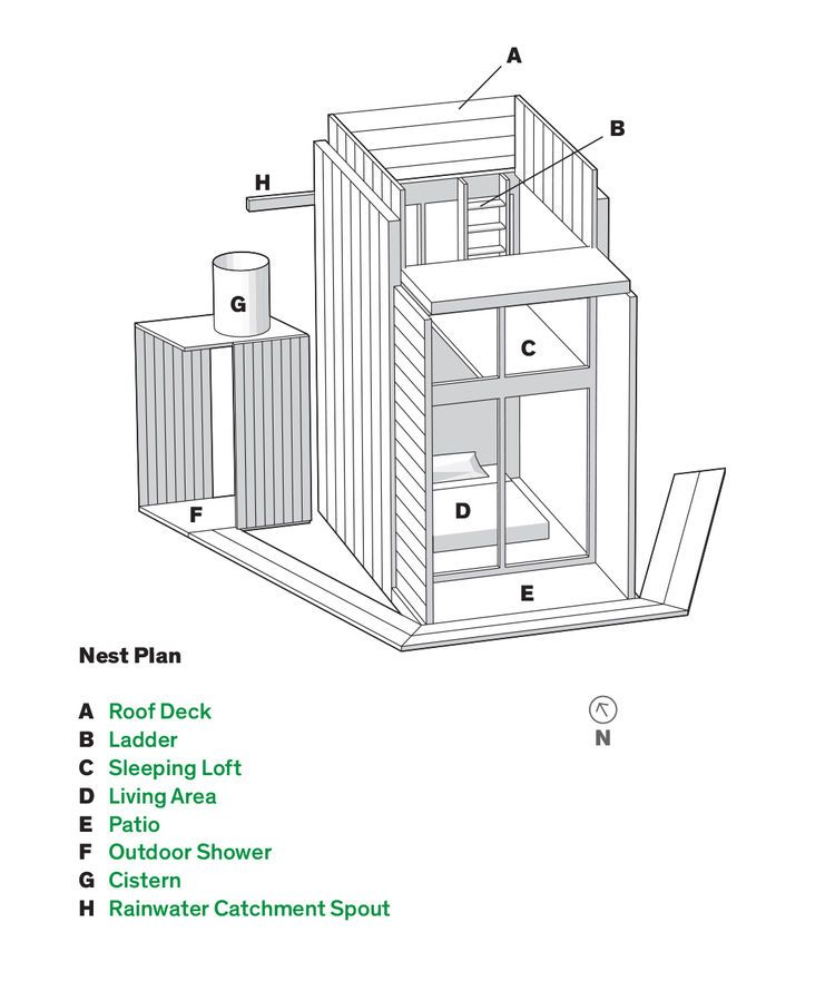 Nest A Tiny Family Cabin That Overlooks Lake Superior Humble Homes Little Cabin Cabin Architect