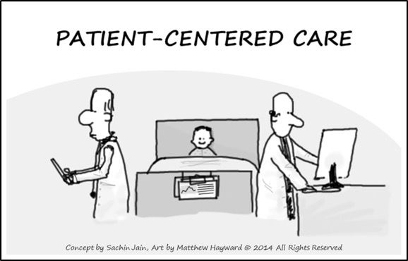 This is what patient-centered care looks like these days... | Medical  marketing, Diagnostic imaging, Patient