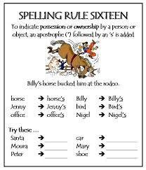 Resultado de imagen para spelling rule 19