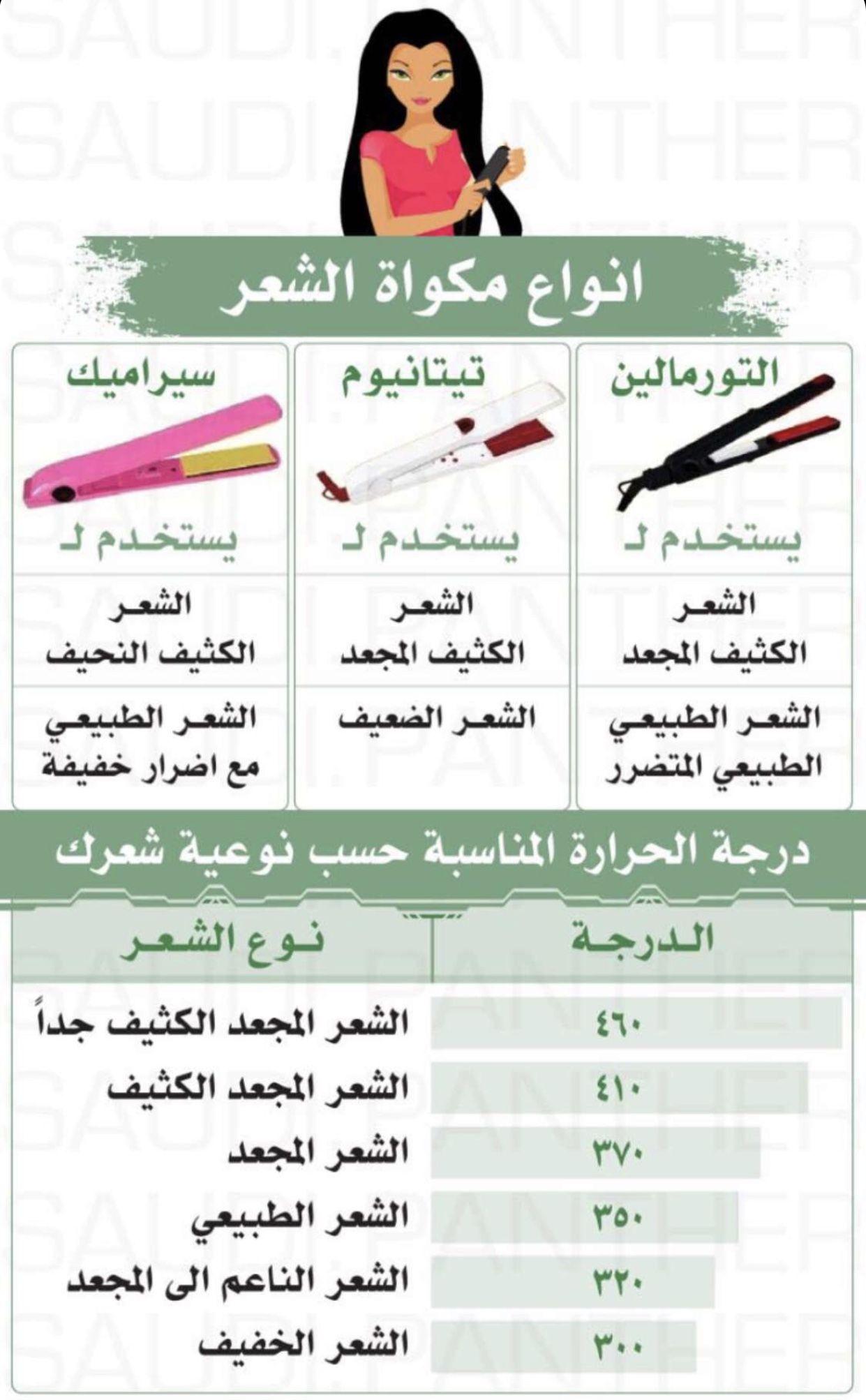 Pin By Re0o0ry ه م س ات ع اب ر ة On Hair Styles تسريحات الشعر Beauty Recipes Hair Hair Care Recipes Beauty Skin Care Routine
