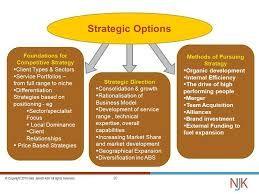 Strategic Options And Choices Strategic Options Strategic Options