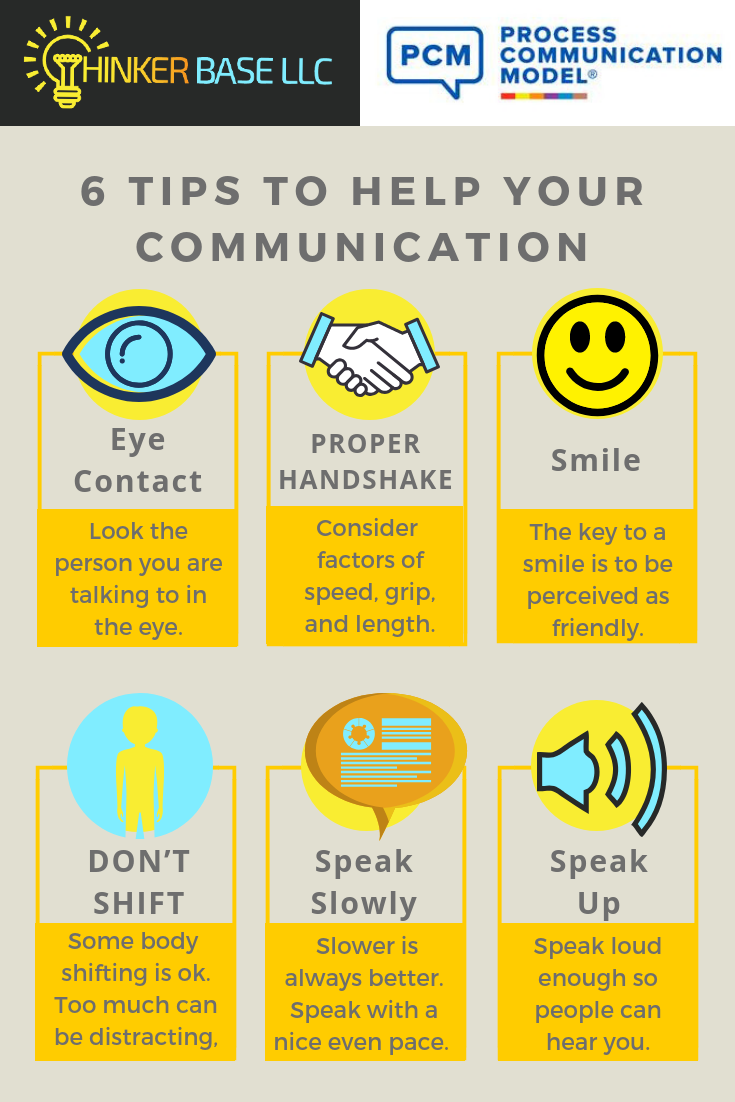 Discussion on this topic: 6 Tips for Better Communication, 6-tips-for-better-communication/