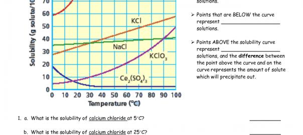 Solubility Curve Worksheet Answer Key | Worksheet | Pinterest ...
