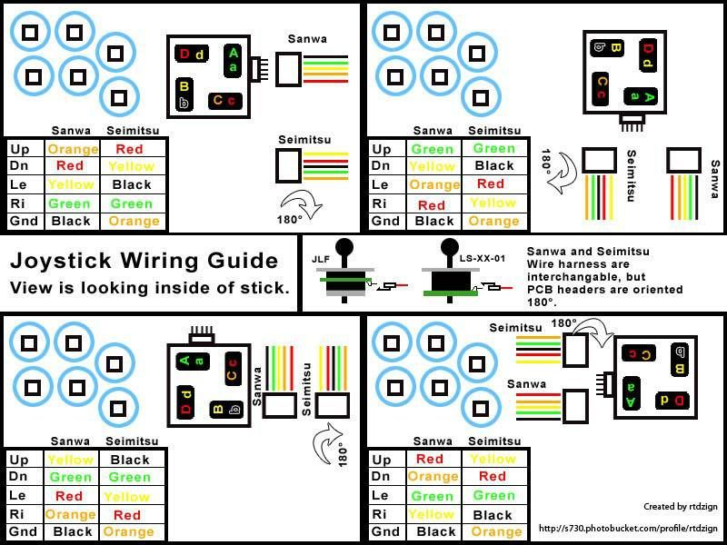 5Pin Wiring Harness