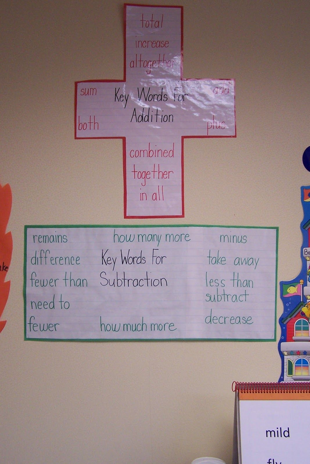 Key Words For Adding And Subtracting Word Problems
