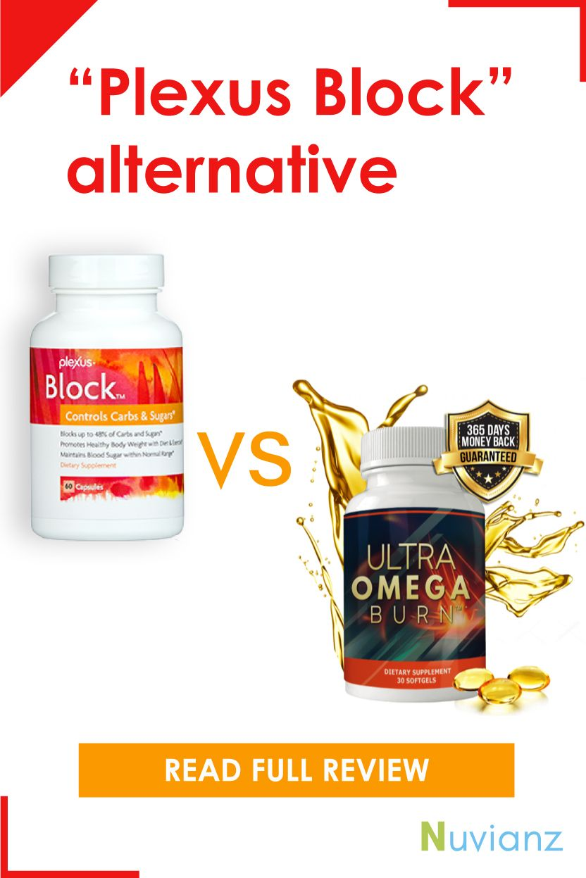 Pin On Plexus Products Reviews