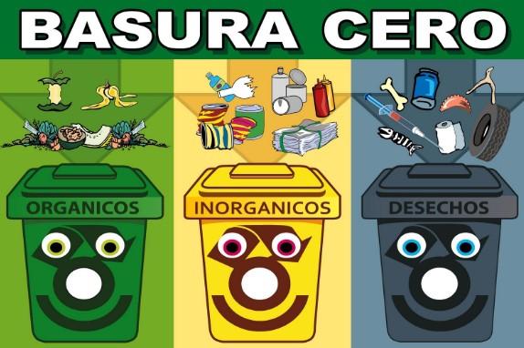 Basura 0 Imagenes De Reciclaje Dia Del Reciclaje Basura Inorganica