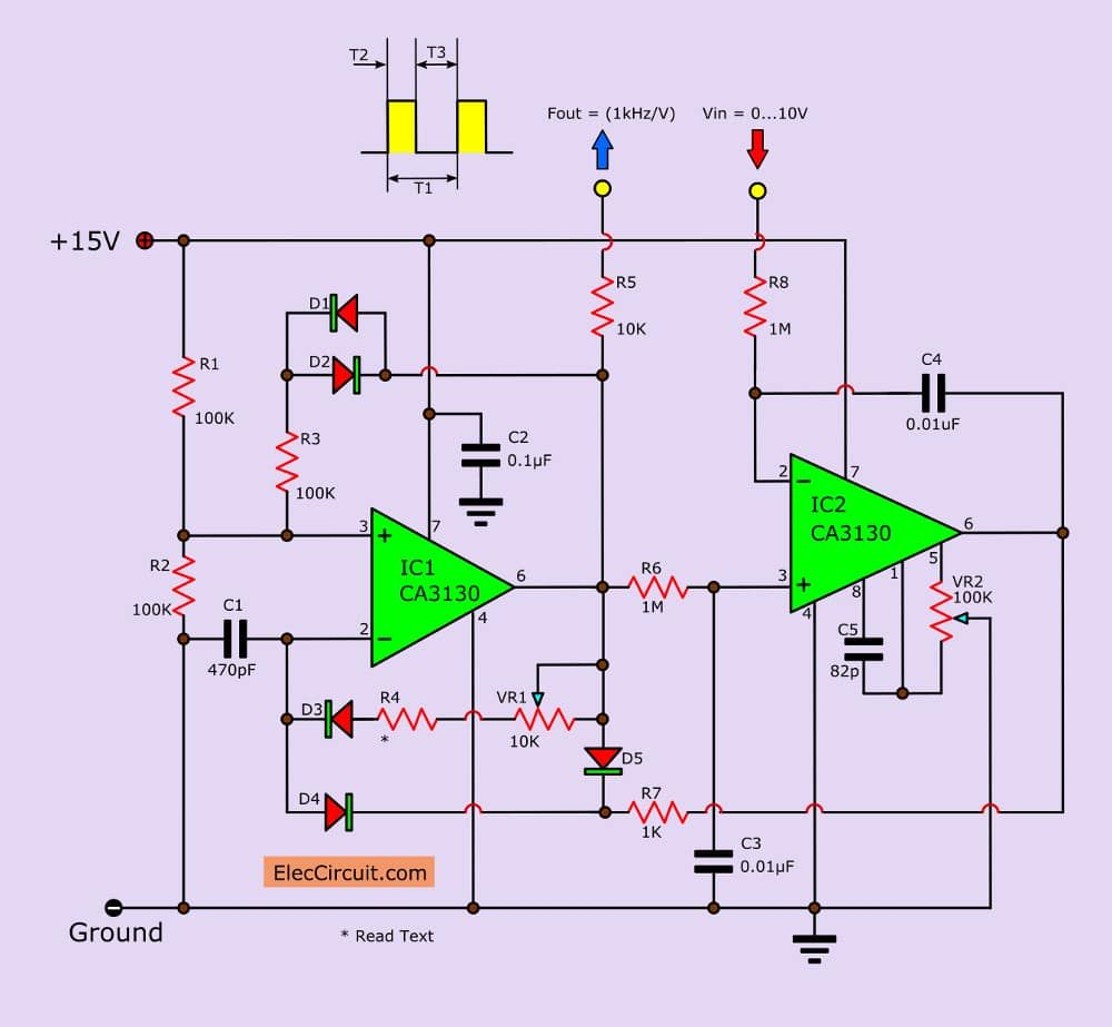 hight resolution of voltage to frequency converter circuit using ca3130 oscillators voltagetofrequency converter circuit diagram 2 electronic circuits