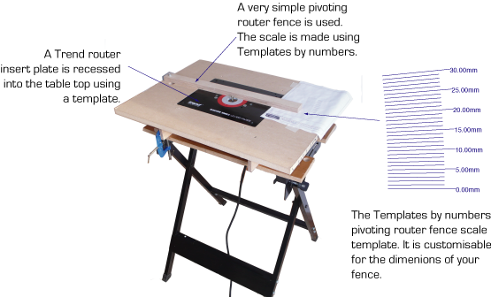 Workmate router table fitted with router insert plate a pivoting workmate router table fitted with router insert plate a pivoting fence and a scale to keyboard keysfo Images