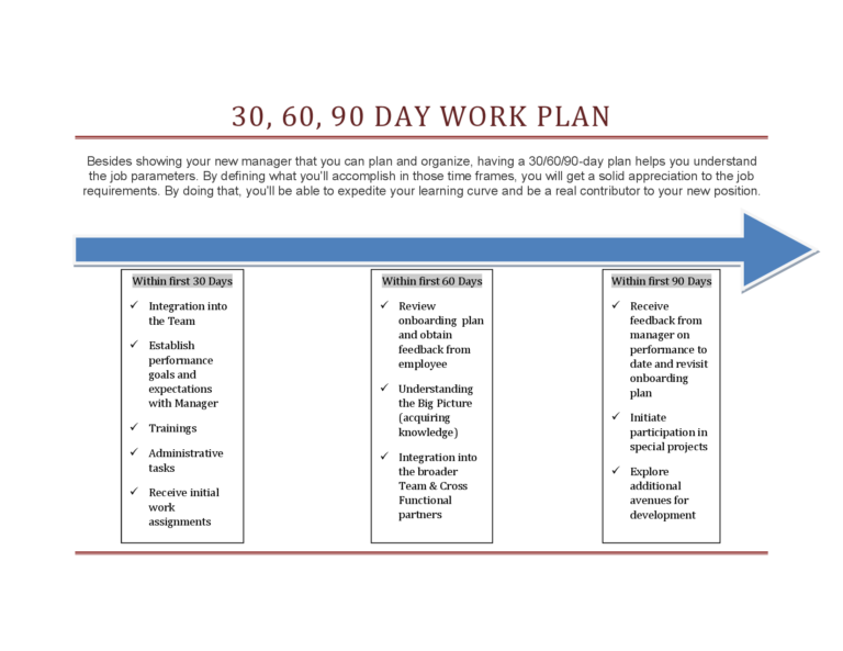 30 60 90 Day Work Plan Template 90 Day Plan, How To Plan