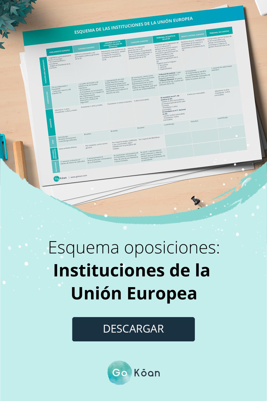 Esquema Oposiciones Instituciones De La Unión Europea Oposicion Union Europea Esquemas
