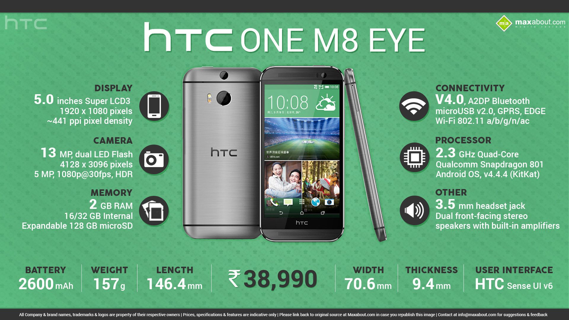HTC-One-M8-EYE | Smartphone