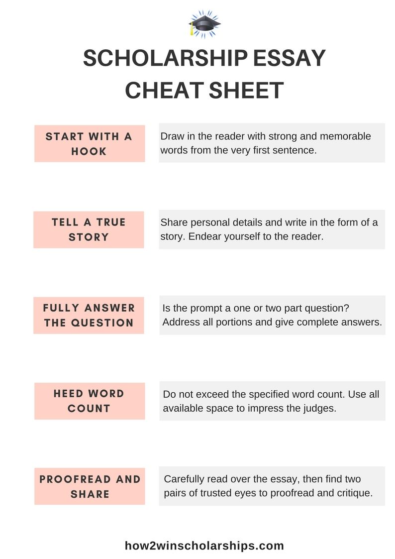 scholarship essay cheat sheet for students