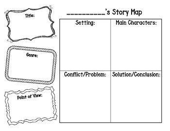 Story map and plot chart plot chart chart and teacher pay teachers story map and plot chart ccuart Image collections