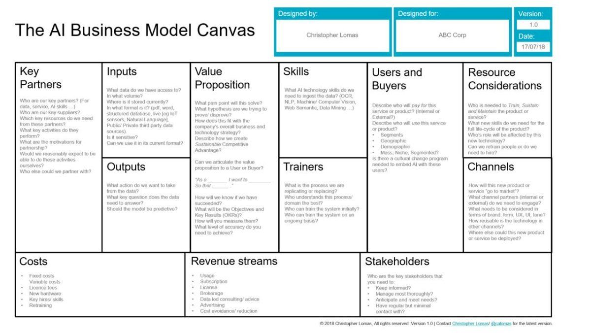 The AI Business Model Canvas Christopher Lomas