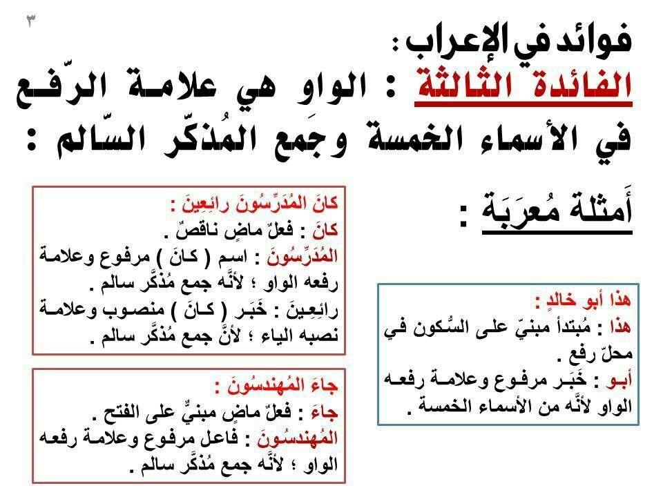 Pin By Mariyam Mizna On Arabic Language Arabic Language Arabic Lessons Language