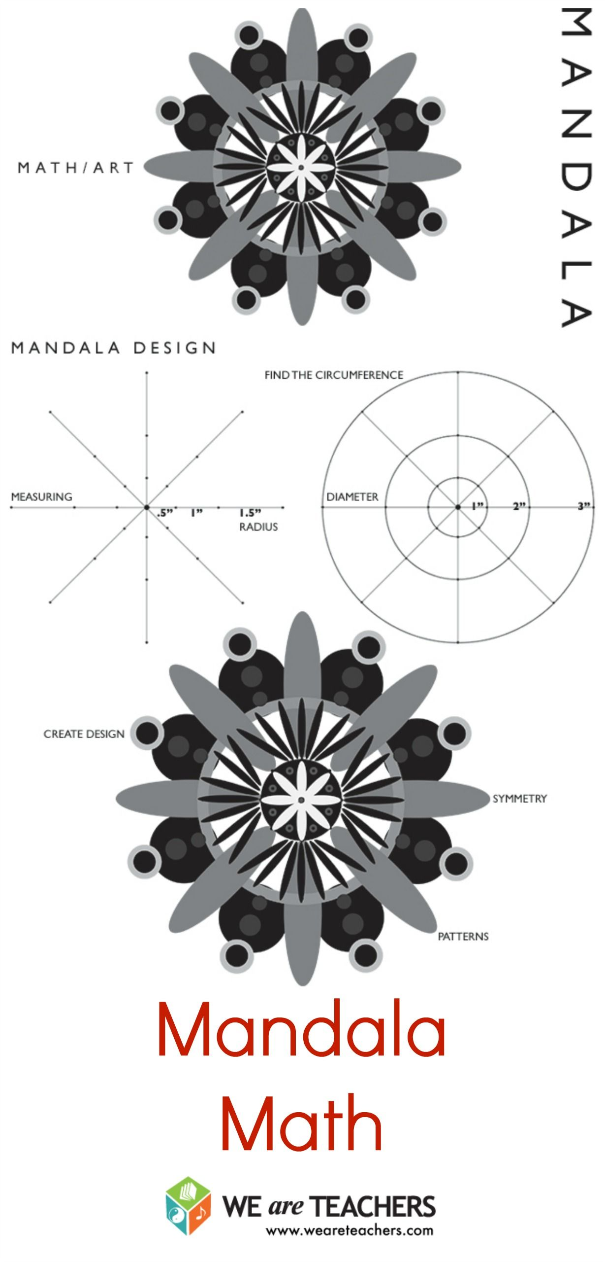 Making Mandalas: the Ultimate Art-Math-Meditation Combo