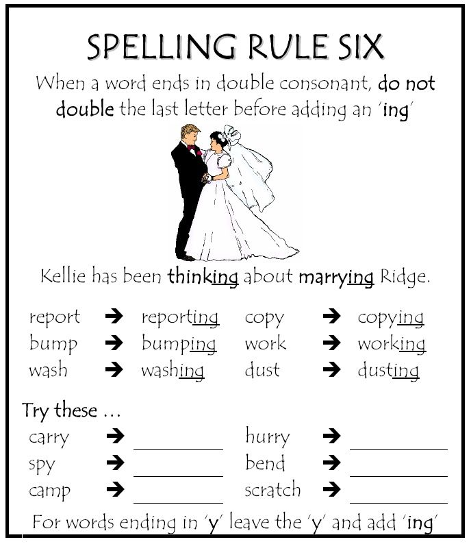 Spelling Rule #6 | Parkhurst State School | Phonics, Spelling and ...