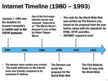 Internet History And Development Lesson Topics 1 Arpanet 2 Tcp Ip And Tim Berners Lee 3 Internet Timelin Internet History Internet Timeline History Lessons